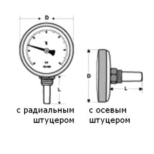 Термометры биметаллические ТБ стандартное исп.