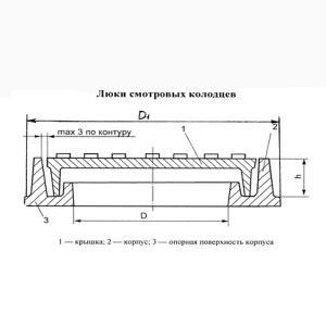 Люки полимерно-композитные для смотровых колодцев